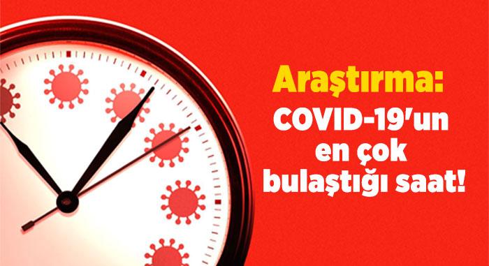 COVID-19'un En Çok Bulaştığı Saat!